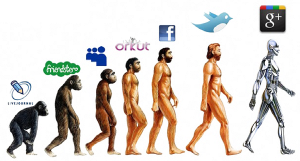 social-media-management-evolution